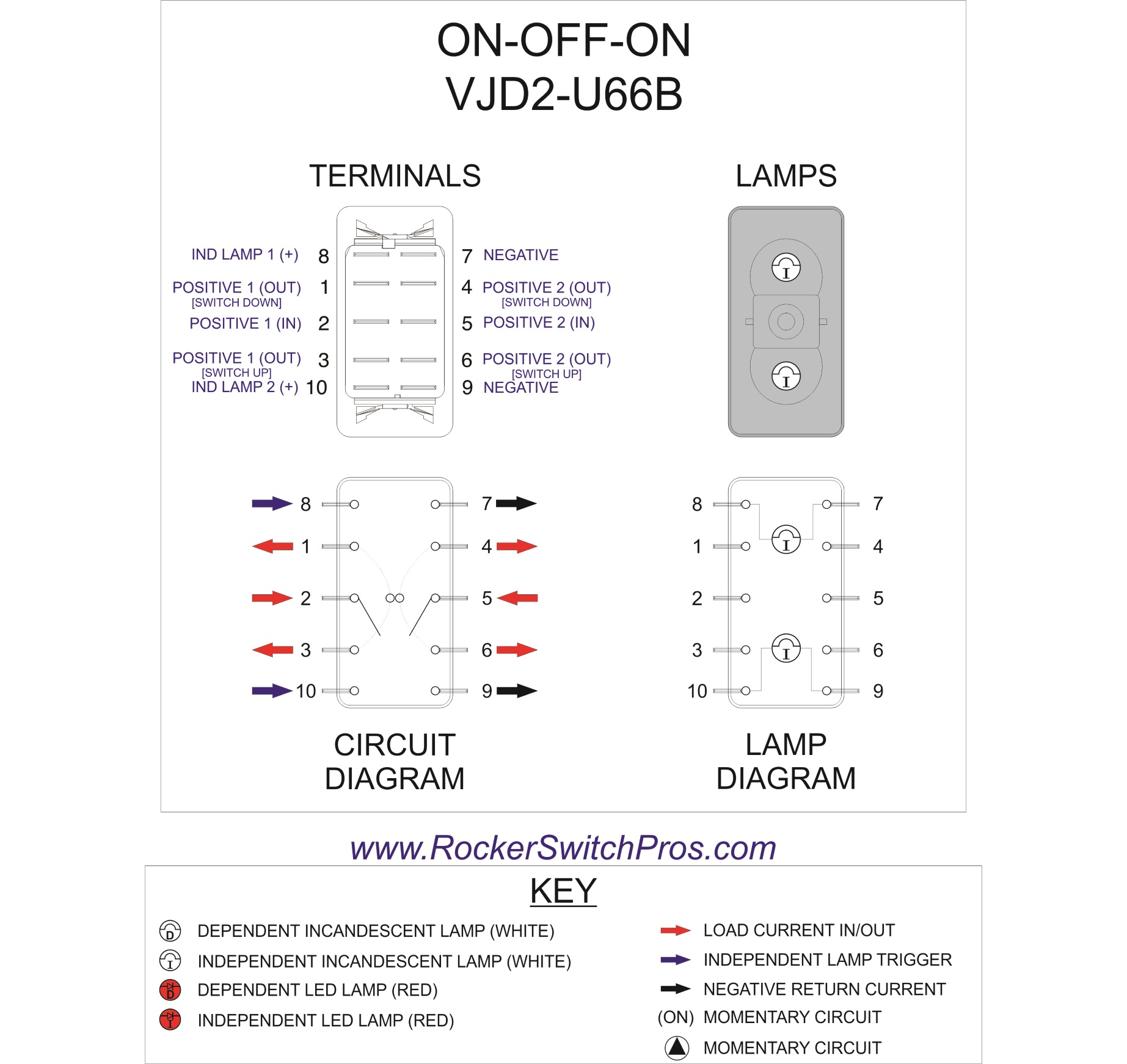Lighted Rocker Switch Wiring Diagram Collection 6