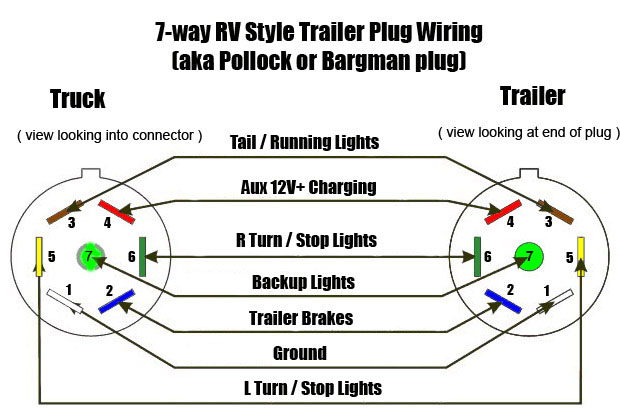 Diagram In Pictures Database Calico Trailer Wiring Diagram For 7 Pin Trailer Connector Just Download Or Read Trailer Connector Muriel Iribarne Kripke Models Onyxum Com