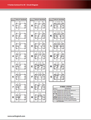 V Series Contura Sealed Rocker Switches Circuit Diagram Electronic Products