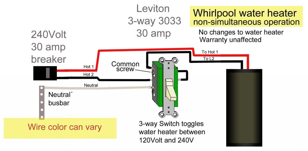 Electrical Wiring 220 Volt Switch Wiring Diagram Jack With A Light 97 Similar Jack With A Light Switch Light Switch Wiring Outlet Wiring Double Light Switch