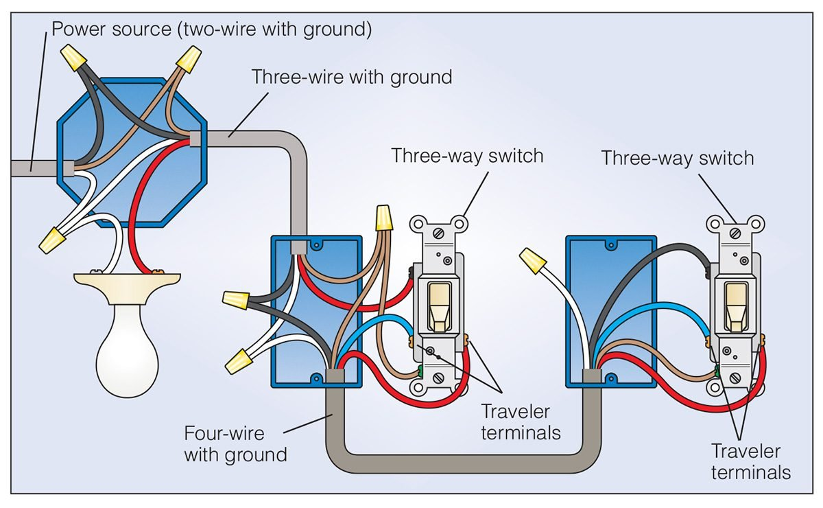 Wiring Diagram For Three Way Switch