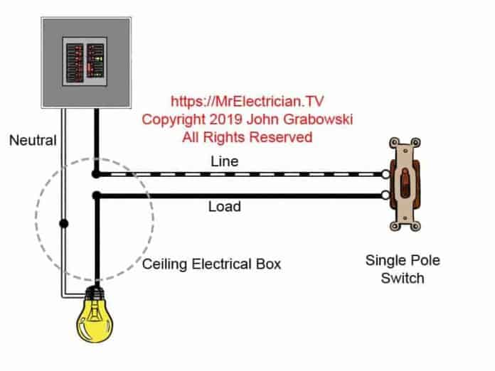 How To Wire A Light Switch Mr Electrician