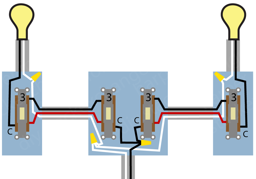 Need A Wiring Diagram For 4 Way Switch With Source In Centre And Light On End Home Improvement Stack Exchange