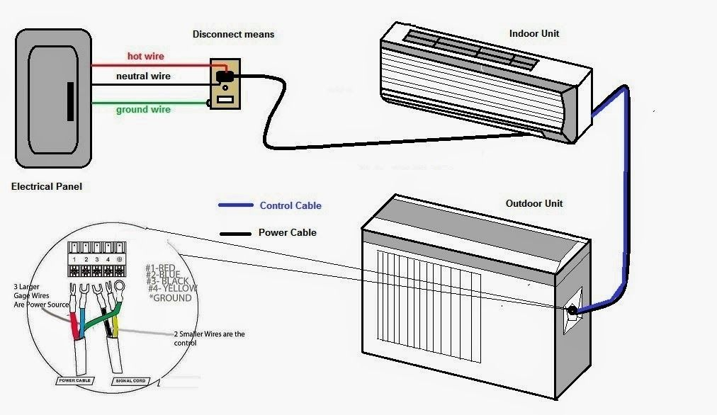 Electrical Wiring Diagrams For Air Conditioning Systems Part Two For Carrier Split Ac Wiring Diagram Ac Wiring Air Conditioning System Electrical Wiring