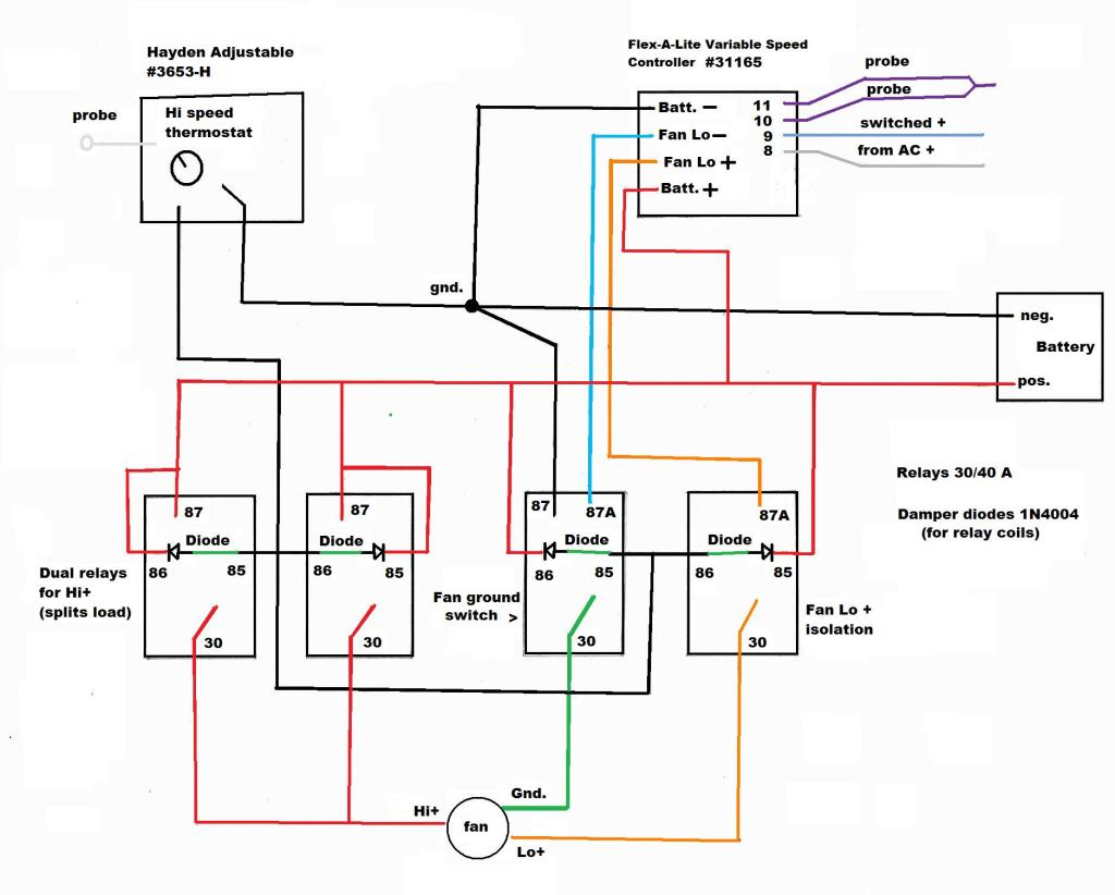 Home Wiring Questions About Ceiling Fans Belezaa Decorations From Installing Ceiling Fan Wiring Pictures
