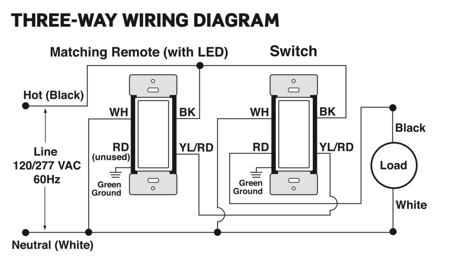Diagram Double Decora Light Switch Wiring Diagram Full Version Hd Quality Wiring Diagram Playdiagrams Belen Rodriguez It