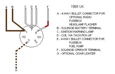 Ignition Switch Connections
