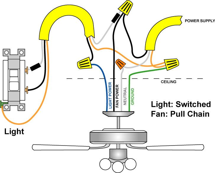 Wiring Diagrams For Lights With Fans And One Switch Read The Description As I Wrote Several Times Loo Home Electrical Wiring Electrical Wiring Diy Electrical