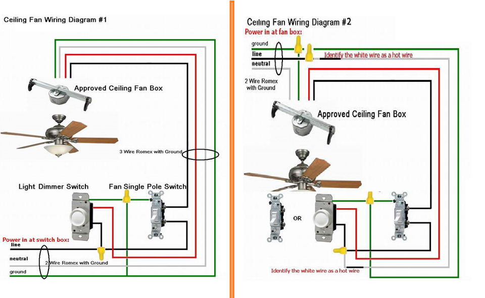 Diagram The World Through Electricity How To Wire A Ceiling Fan Wiring Diagram Full Version Hd Quality Wiring Diagram Downloadtheitem Ker Iliz Fr