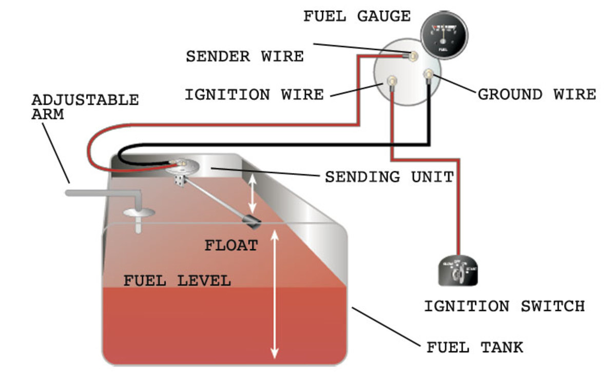 How To Test And Replace Your Fuel Gauge And Sending Unit Sail Magazine