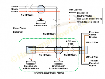 Hardwired Smoke Detector Wiring Diagram With Nm B 14 3 Cable Smoke Alarms Hardwired Smoke Detector