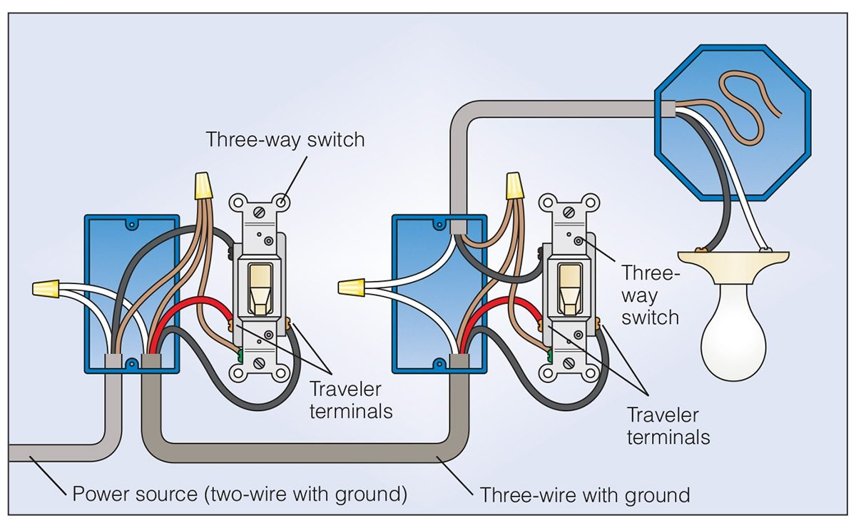 How To Wire A 3 Way Light Switch Diy Family Handyman