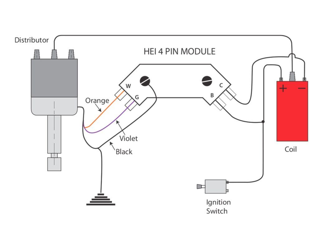 Diagram Pro Comp Ignition Coil Wiring Diagram Full Version Hd Quality Wiring Diagram Thendiagram Bed And Breakfast Inn It