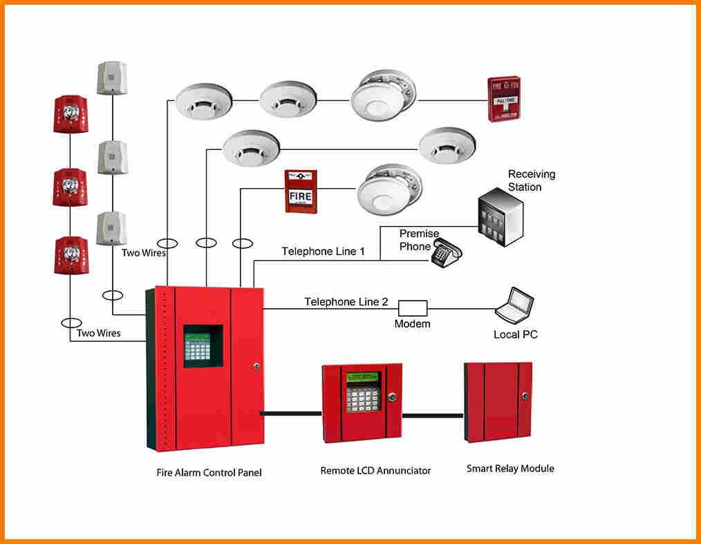 10 Fire Alarm Installation Wiring Diagram Cable For Smoke Alarms Fire Alarm System Alarm Systems For Home Fire Alarm