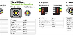 Trailer Wiring Diagram And Installation Help Towing 101
