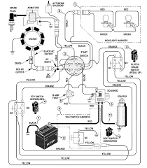Briggs And Stratton Intek Wiring Diagram Wiring Diagram Simonand Lawn Tractor Tractors Craftsman Riding Lawn Mower