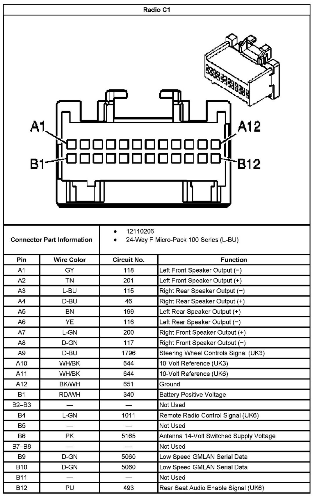 Diagram Need Stereo Wire Diagram For 2001 Chevy Metro Wiring Diagram Full Version Hd Quality Wiring Diagram Cloningdiagramaa Iisslucapaciolo It