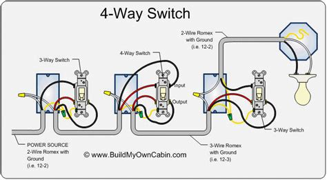 Diagram Four Way Switch Wiring Diagram Multiple Lights Full Version Hd Quality Multiple Lights Tubewiring Labairlines Fr