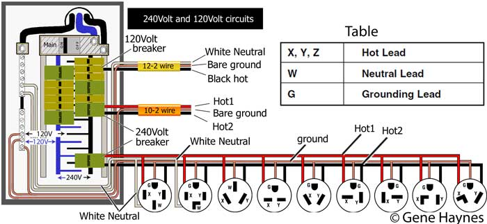 How To Wire 240 Volt Outlets And Plugs