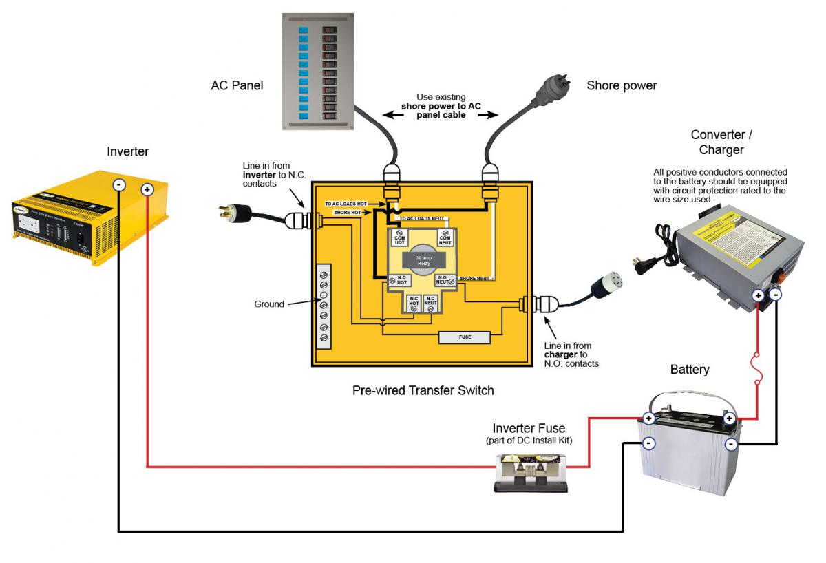 Diagram House Wiring Diagram With Inverter Connection Full Version Hd Quality Inverter Connection Zzdiagrammed Silvi Trimmings It