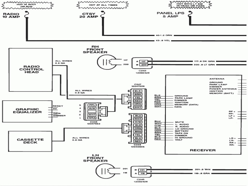 Diagram 99 Chevy Stereo Wiring Diagram Full Version Hd Quality Wiring Diagram Chevydiagrams Oliovinoturismo It