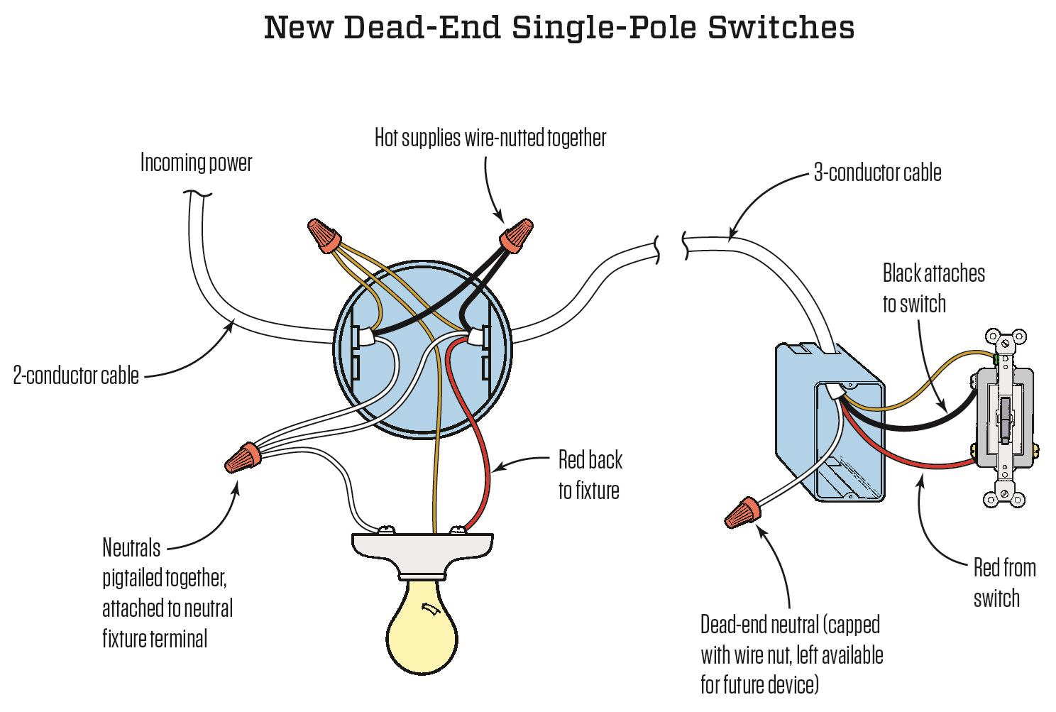 Diagram Wiring Diagrams For 2 And 3 Way Switches Full Version Hd Quality Way Switches Bbewiring Bhcase It