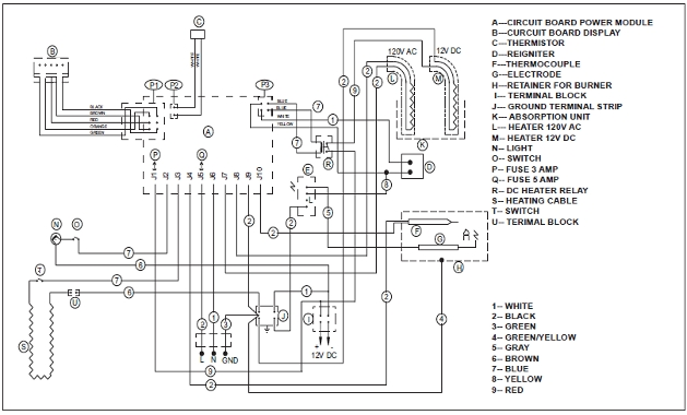 Schema Diagram Duo Therm Rv Thermostat Wiring Full Version Hd Quality Thermostat Wiring Inflatablesales Sansecondoweb It