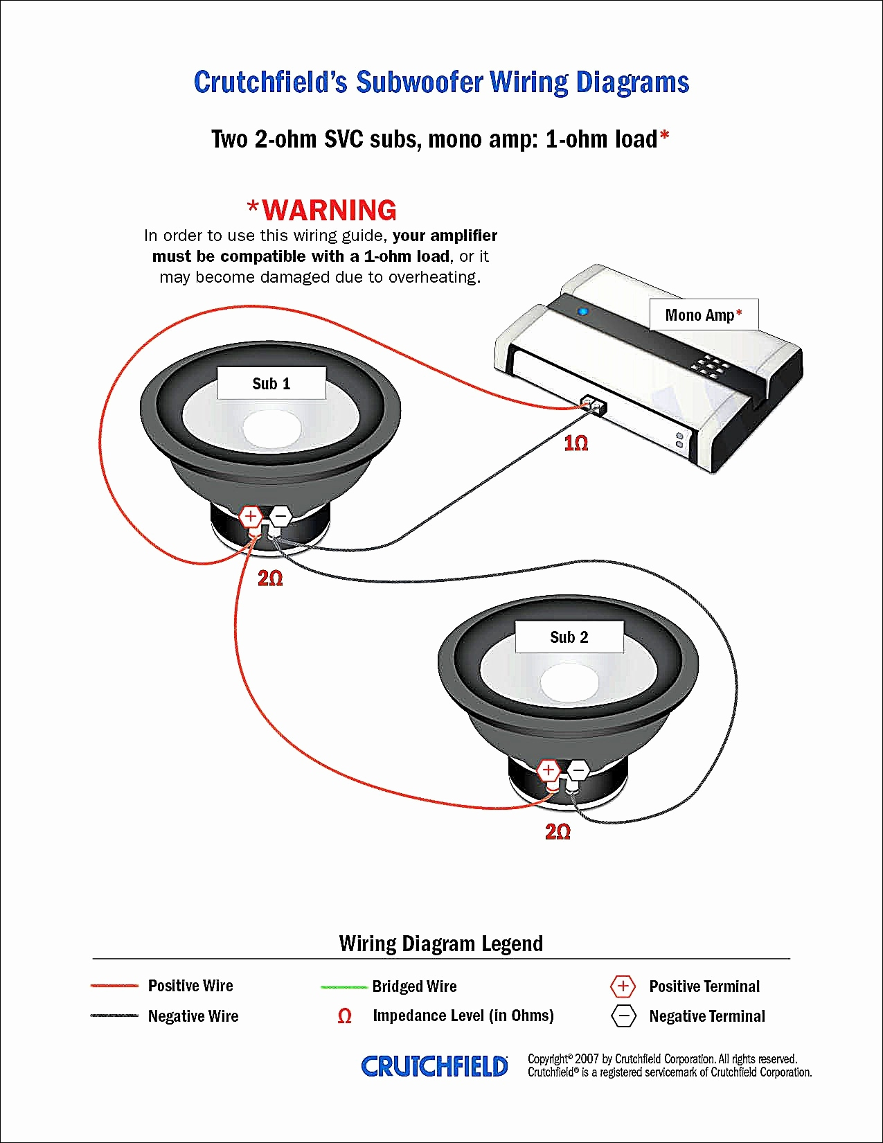 Dual Voice Coil Wiring Diagram Collection 5